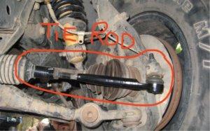 It is a rod that ties.